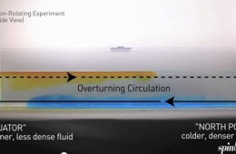 SPINLab Educational Film Project Ch.2 – Atmospheric Circulation Channel