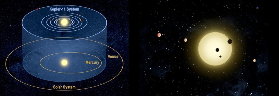 kepler belt planets - photo #19