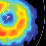 Planetary Insights – Magnetic Fields